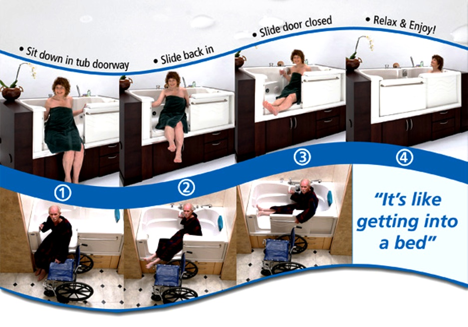 Woman And Man In Wheelchair Entering The Aquassure Slidein Tub