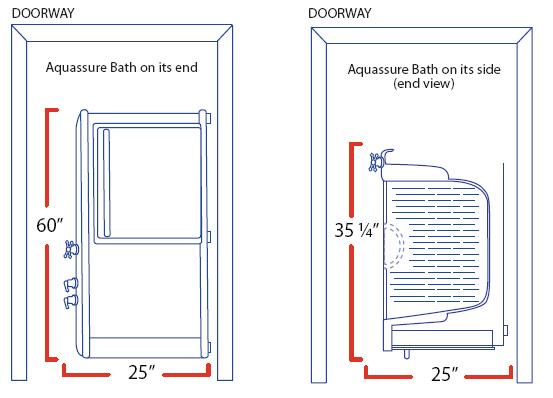 Aquassure tub showing door way clearances
