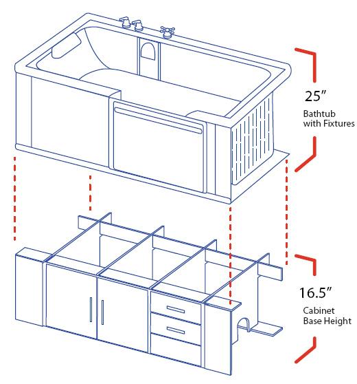 Aquassure tubs easily fit through doorways for installation
