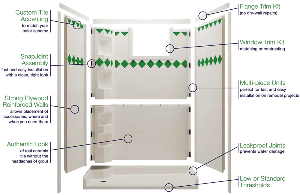Shower Unit - exploded view